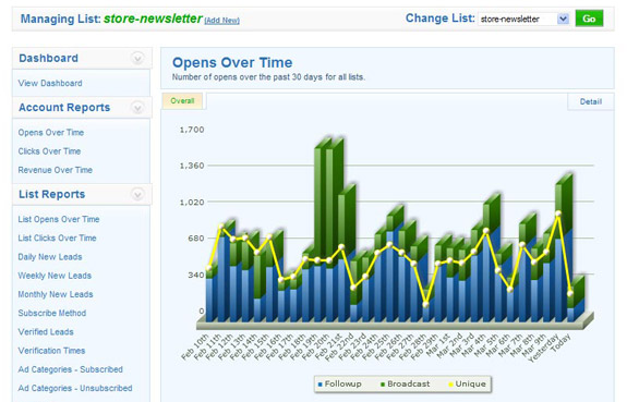 Aweber Email Analytics